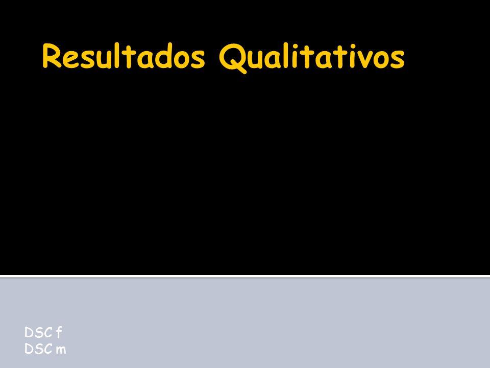 Resultados Qualitativos DSC f DSC m