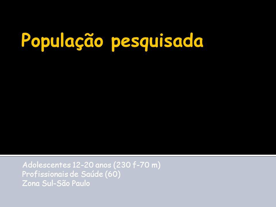 População pesquisada Adolescentes 12-20 anos (230 f-70 m) Profissionais de Saúde (60) Zona Sul-São Paulo