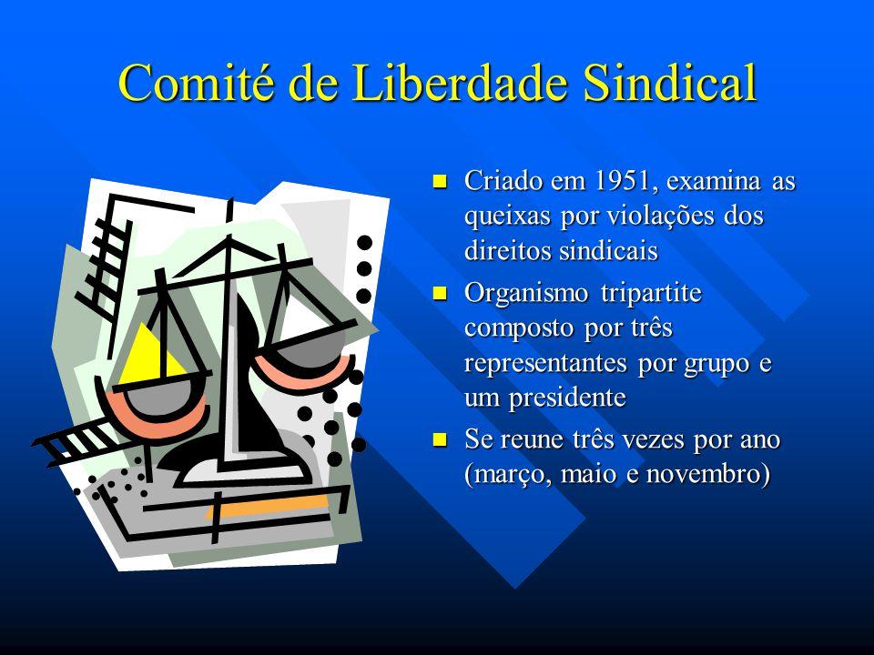 Comité de Liberdade Sindical Criado em 1951, examina as queixas por violações dos direitos sindicais Organismo tripartite composto por três representa