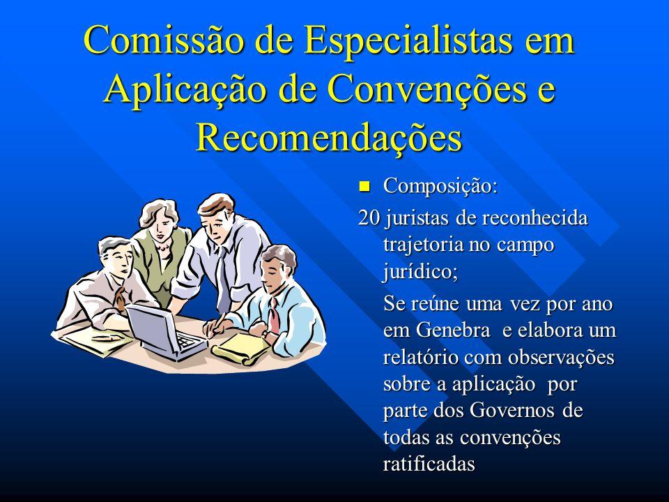 Comissão de Especialistas em Aplicação de Convenções e Recomendações Composição: 20 juristas de reconhecida trajetoria no campo jurídico; Se reúne uma