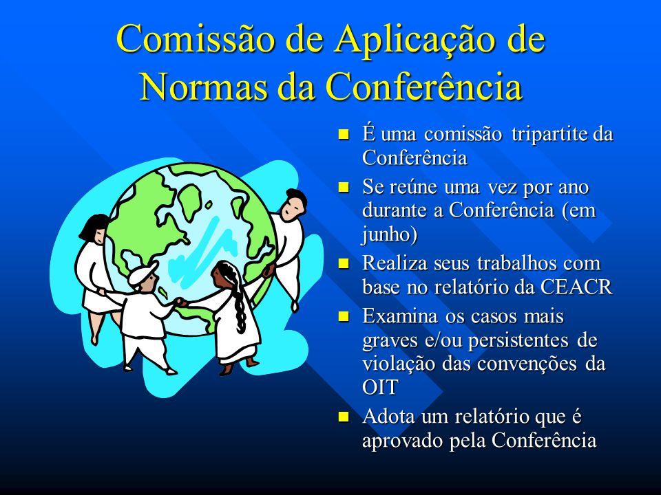 Comissão de Aplicação de Normas da Conferência É uma comissão tripartite da Conferência Se reúne uma vez por ano durante a Conferência (em junho) Real