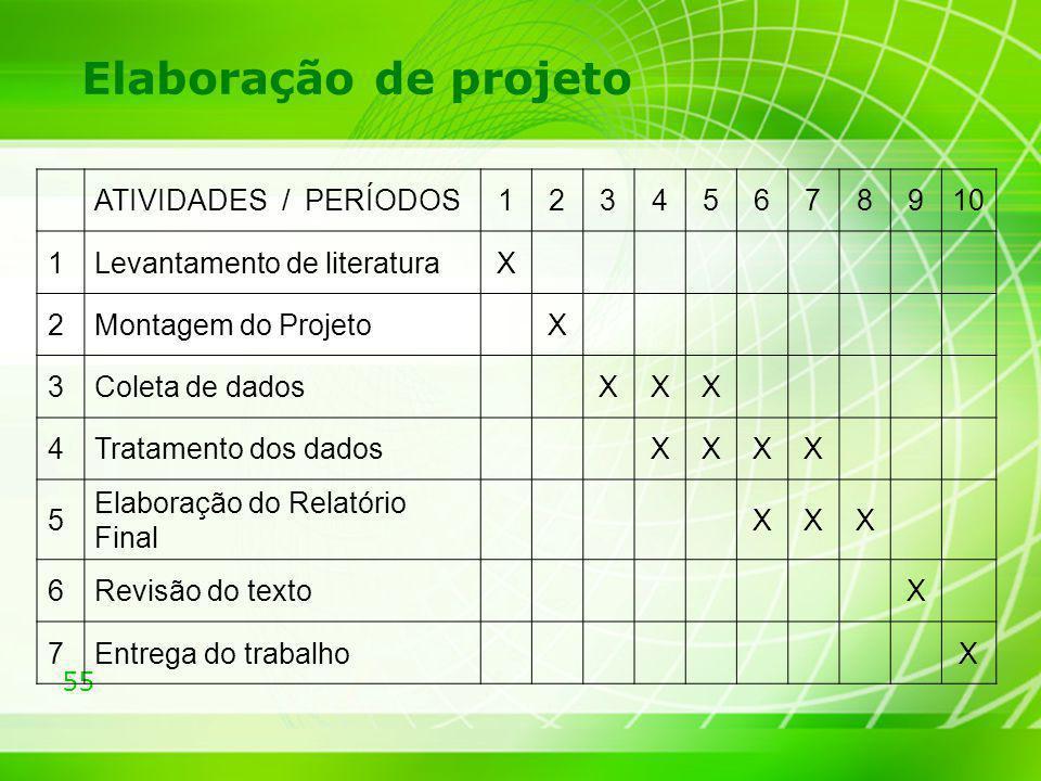 55 Elaboração de projeto ATIVIDADES / PERÍODOS12345678910 1Levantamento de literaturaX 2Montagem do Projeto X 3Coleta de dados XXX 4Tratamento dos dad