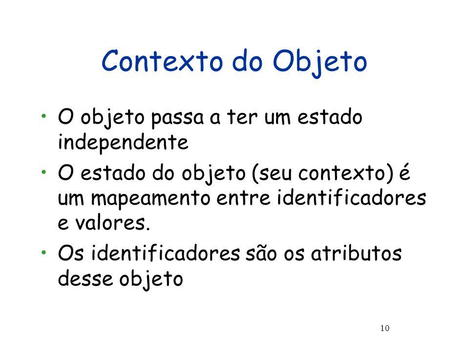 Contexto do Objeto O objeto passa a ter um estado independente O estado do objeto (seu contexto) é um mapeamento entre identificadores e valores.