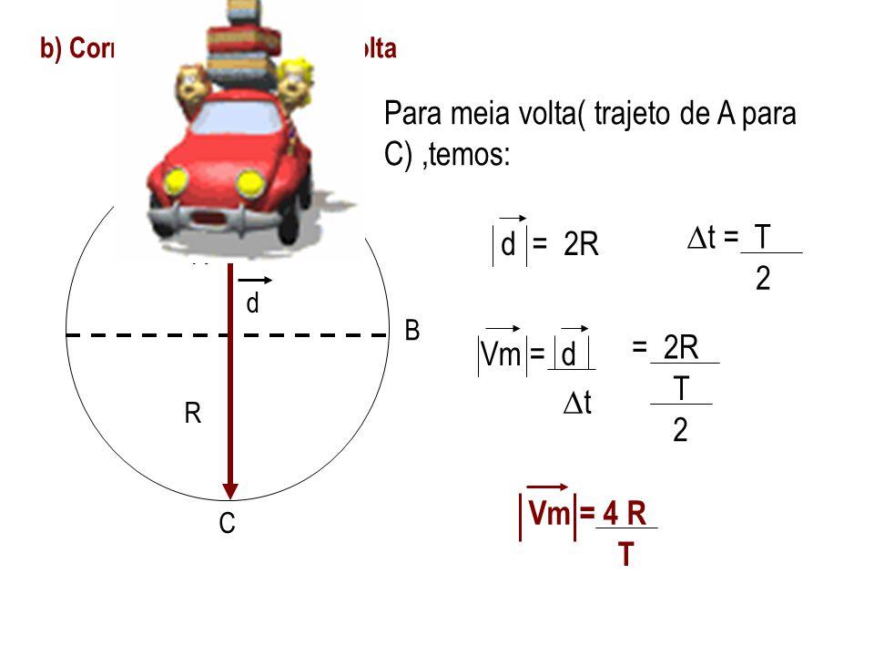 3. Um carro percorre uma pista circular de raio R em movimento uniforme, gastando um tempo T para dar uma volta completa. Calcule o módulo da velocida