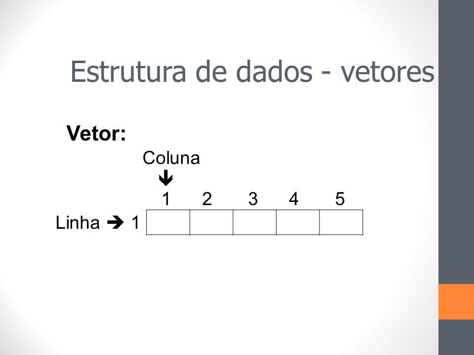 1 2 3 4 5 Coluna  Linha  1 Vetor: Estrutura de dados - vetores