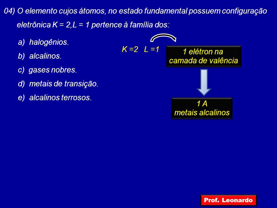 04) O elemento cujos átomos, no estado fundamental possuem configuração eletrônica K = 2,L = 1 pertence à família dos: a) halogênios. b) alcalinos. c)