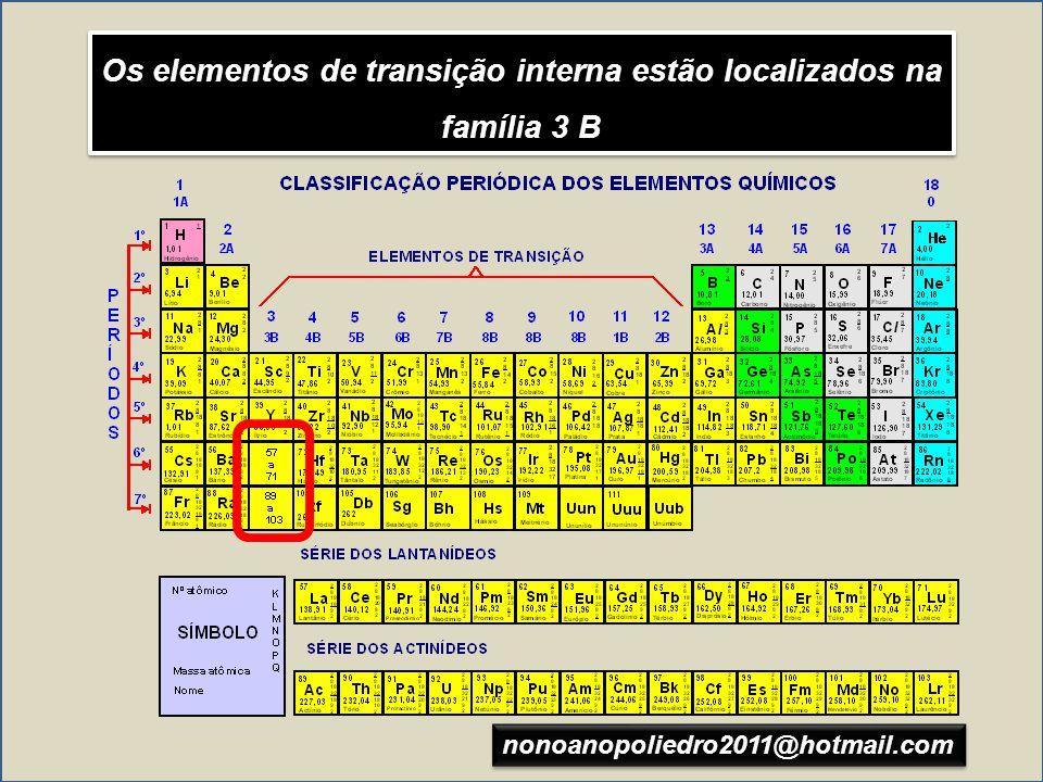Os elementos de transição interna estão localizados na família 3 B nonoanopoliedro2011@hotmail.com