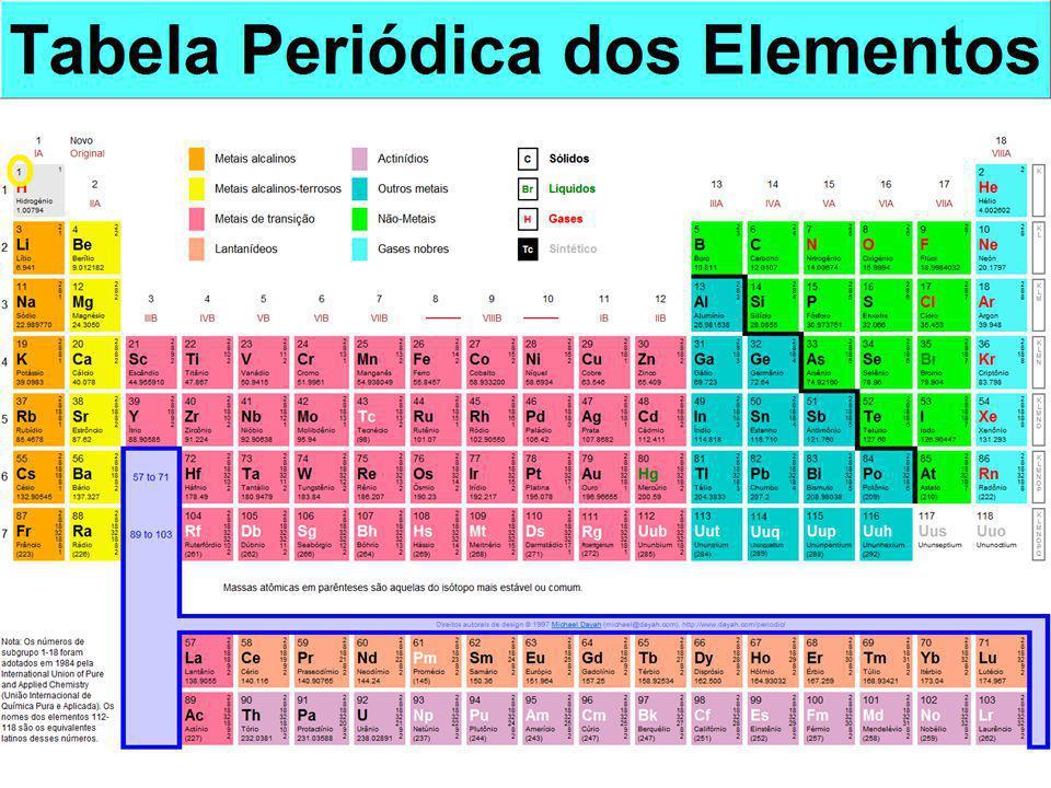  As substâncias puras são aquelas formadas por apenas uma variedade de molécula.