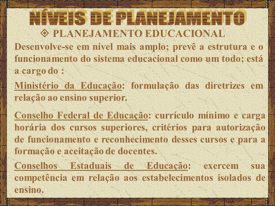  PLANEJAMENTO EDUCACIONAL Desenvolve-se em nível mais amplo; prevê a estrutura e o funcionamento do sistema educacional como um todo; está a cargo do : Ministério da Educação: formulação das diretrizes em relação ao ensino superior.