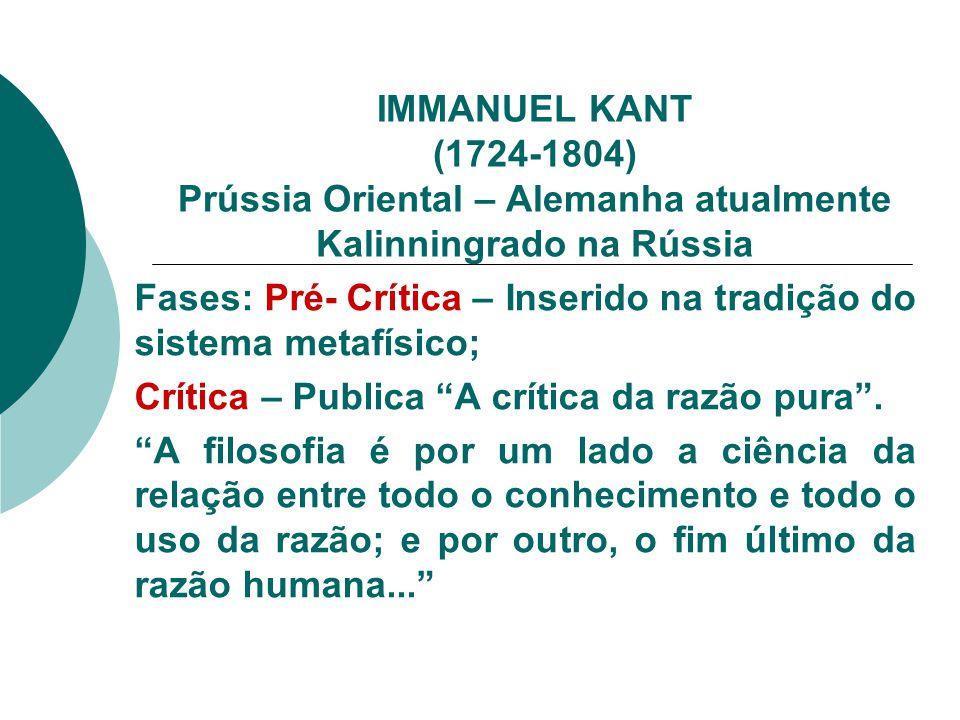 IMMANUEL KANT (1724-1804) Prússia Oriental – Alemanha atualmente Kalinningrado na Rússia Fases: Pré- Crítica – Inserido na tradição do sistema metafís