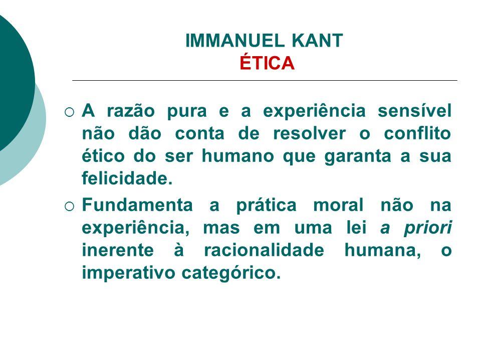 IMMANUEL KANT ÉTICA  A razão pura e a experiência sensível não dão conta de resolver o conflito ético do ser humano que garanta a sua felicidade.  F