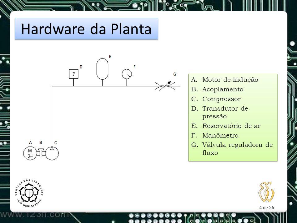 4 de 26 Hardware da Planta A.Motor de indução B.Acoplamento C.Compressor D.Transdutor de pressão E.Reservatório de ar F.Manômetro G.Válvula reguladora