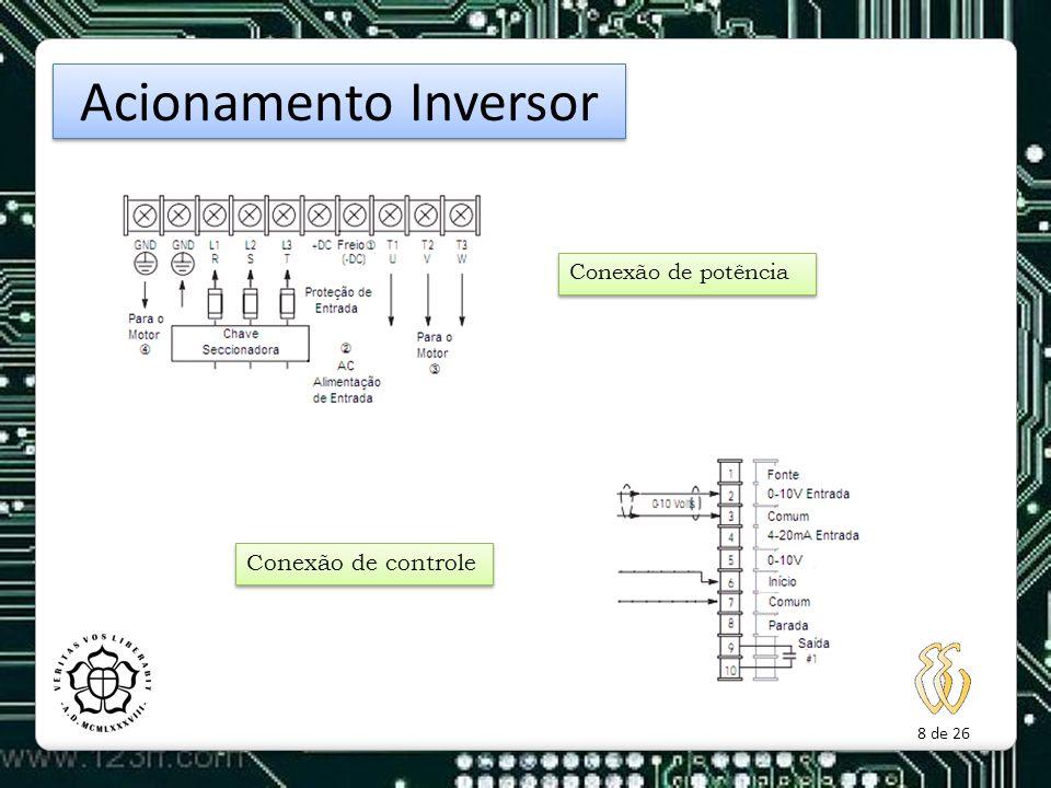 8 de 26 Acionamento Inversor Conexão de potência Conexão de controle