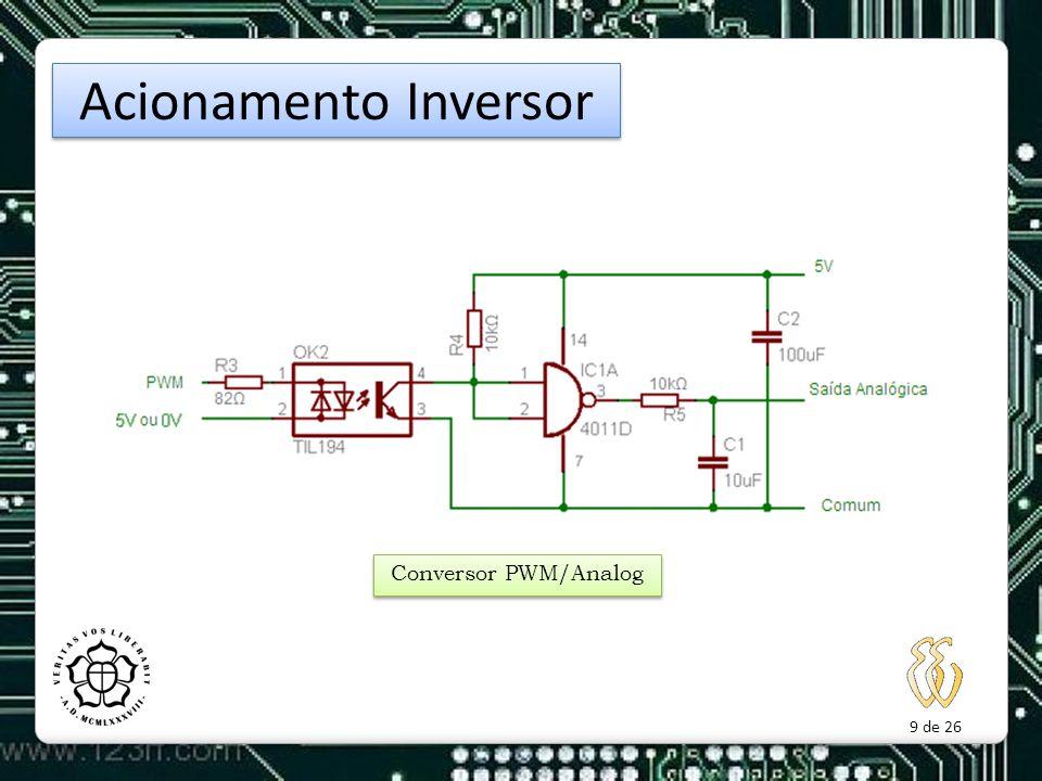 9 de 26 Acionamento Inversor Conversor PWM/Analog