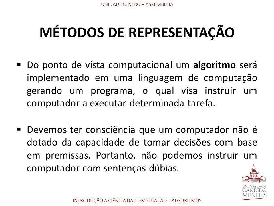 UNIDADE CENTRO – ASSEMBLEIA INTRODUÇÃO A CIÊNCIA DA COMPUTAÇÃO – ALGORITMOS MÉTODOS DE REPRESENTAÇÃO  Do ponto de vista computacional um algoritmo se