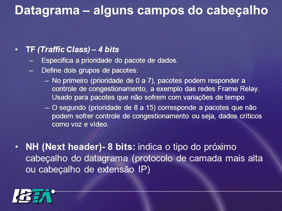 Datagrama – alguns campos do cabeçalho TF (Traffic Class) – 4 bits –Especifica a prioridade do pacote de dados.