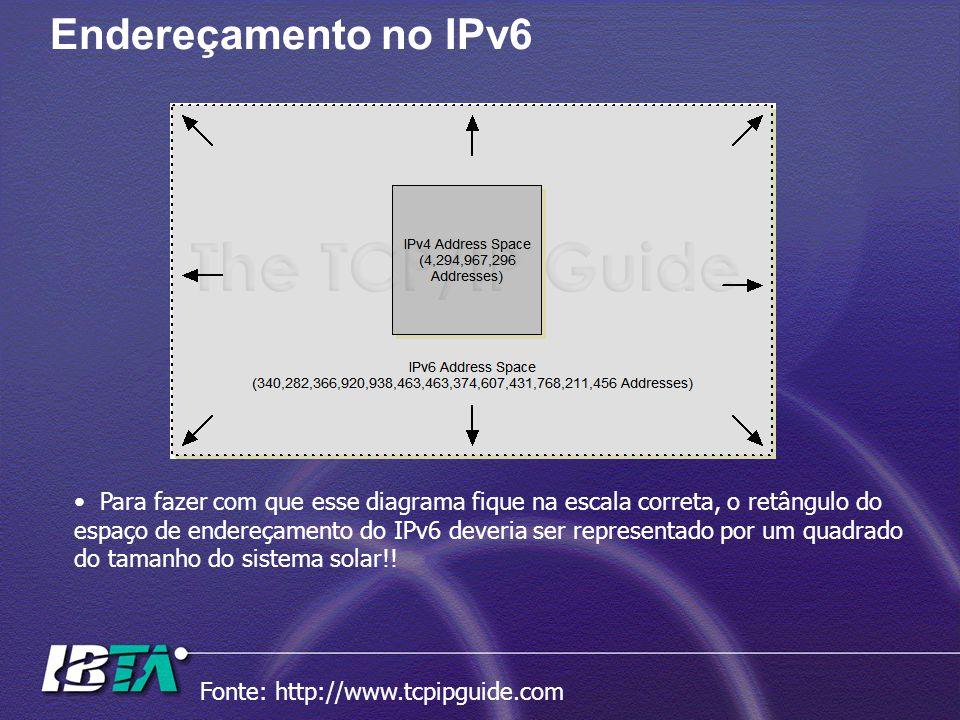 Endereçamento no IPv6 Fonte: http://www.tcpipguide.com Para fazer com que esse diagrama fique na escala correta, o retângulo do espaço de endereçamento do IPv6 deveria ser representado por um quadrado do tamanho do sistema solar!!