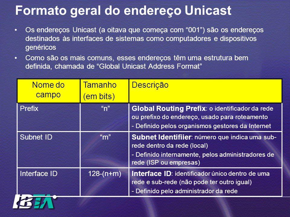 """Formato geral do endereço Unicast Nome do campo Tamanho (em bits) Descrição Prefix """"n""""Global Routing Prefix : o identificador da rede ou prefixo do en"""