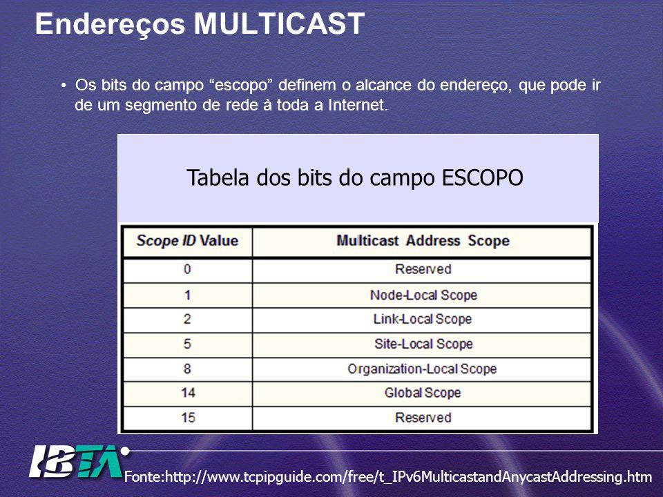"""Endereços MULTICAST Os bits do campo """"escopo"""" definem o alcance do endereço, que pode ir de um segmento de rede à toda a Internet. Tabela dos bits do"""
