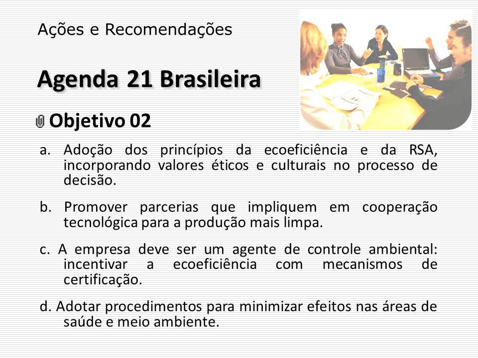 Agenda 21 Brasileira Objetivo 02 a. Adoção dos princípios da ecoeficiência e da RSA, incorporando valores éticos e culturais no processo de decisão. b