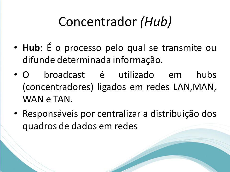 Concentrador (Hub) Hub: É o processo pelo qual se transmite ou difunde determinada informação. O broadcast é utilizado em hubs (concentradores) ligado