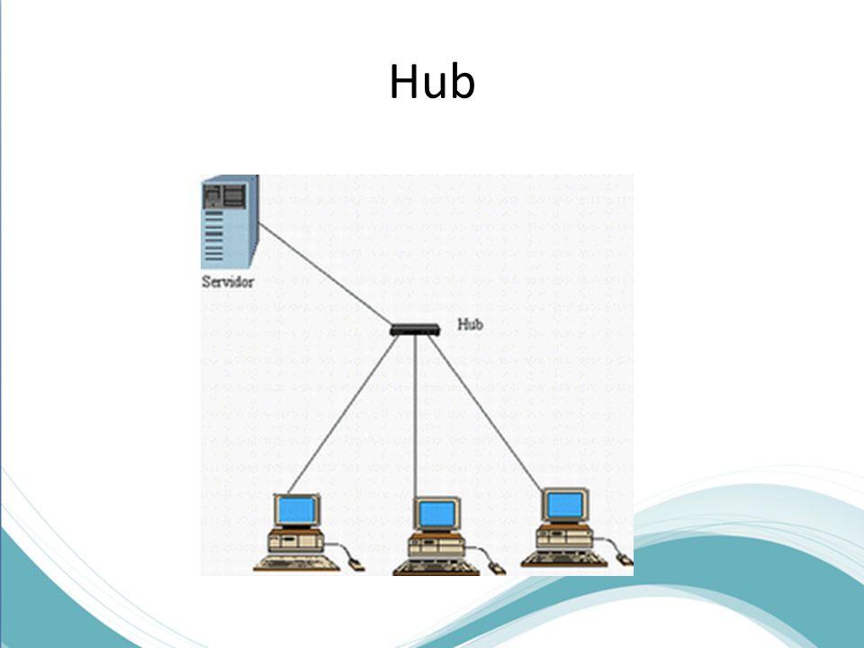 Hubs Passivos: funcionam como um espelho, refletindo os sinais recebidos para todas as estações a ele conectadas.