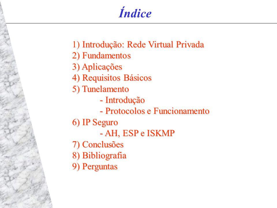 Índice Introdução: Rede Virtual Privada 1) Introdução: Rede Virtual Privada 2) Fundamentos 3) Aplicações 4) Requisitos Básicos 5) Tunelamento - Introdução - Protocolos e Funcionamento 6) IP Seguro - AH, ESP e ISKMP 7) Conclusões 8) Bibliografia 9) Perguntas