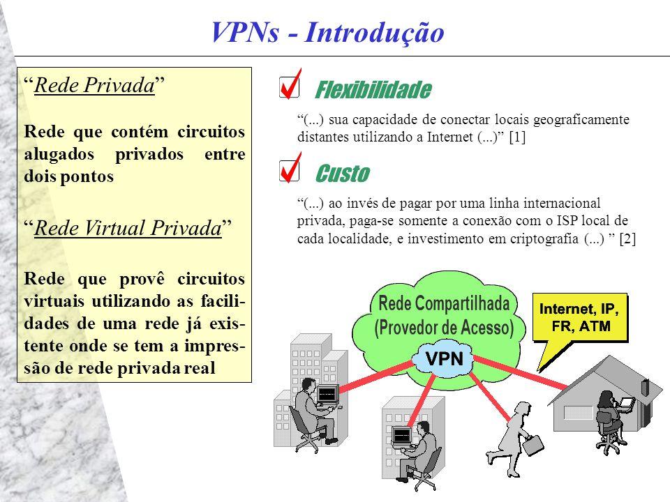 VPNs - Introdução Rede Privada Rede que contém circuitos alugados privados entre dois pontos Rede Virtual Privada Rede que provê circuitos virtuais utilizando as facili- dades de uma rede já exis- tente onde se tem a impres- são de rede privada real FlexibilidadeCusto (...) sua capacidade de conectar locais geograficamente distantes utilizando a Internet (...) [1] (...) ao invés de pagar por uma linha internacional privada, paga-se somente a conexão com o ISP local de cada localidade, e investimento em criptografia (...) [2]