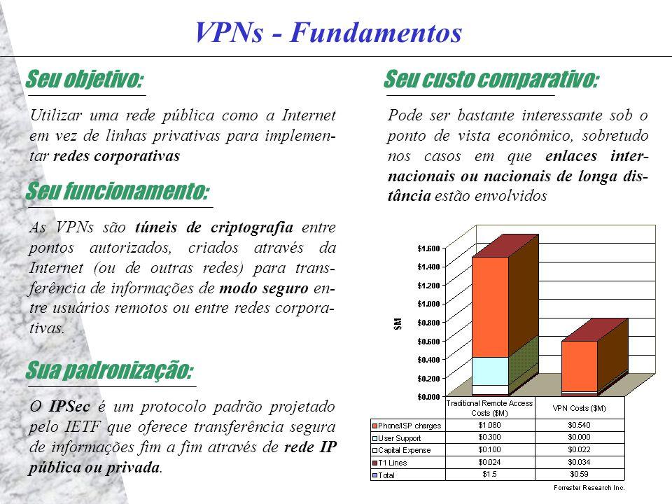 VPNs - Fundamentos Seu objetivo: Utilizar uma rede pública como a Internet em vez de linhas privativas para implemen- tar redes corporativas Seu funcionamento: As VPNs são túneis de criptografia entre pontos autorizados, criados através da Internet (ou de outras redes) para trans- ferência de informações de modo seguro en- tre usuários remotos ou entre redes corpora- tivas.