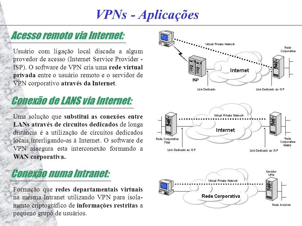 VPNs - Aplicações Acesso remoto via Internet: Usuário com ligação local discada a algum provedor de acesso (Internet Service Provider - ISP).