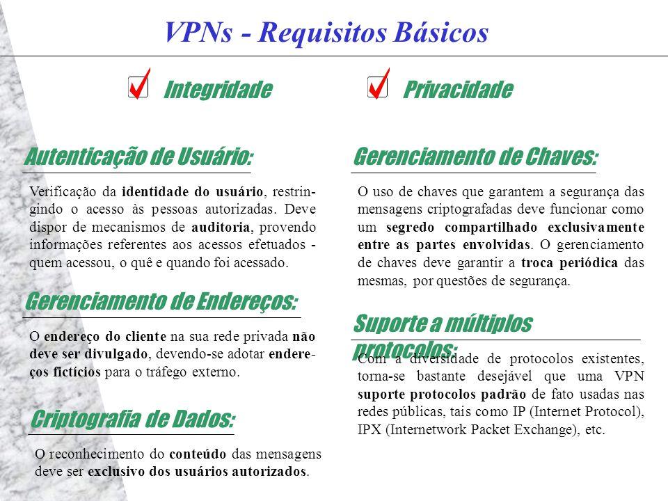 VPNs - Requisitos Básicos Autenticação de Usuário: Verificação da identidade do usuário, restrin- gindo o acesso às pessoas autorizadas.