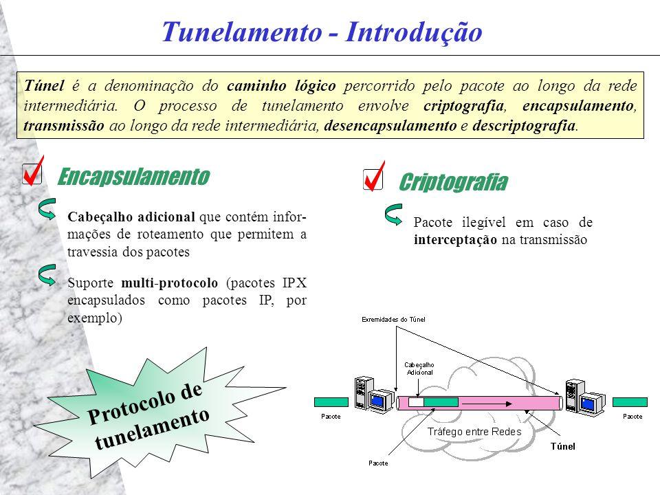 Tunelamento - Introdução CriptografiaEncapsulamento Pacote ilegível em caso de interceptação na transmissão Cabeçalho adicional que contém infor- mações de roteamento que permitem a travessia dos pacotes Suporte multi-protocolo (pacotes IPX encapsulados como pacotes IP, por exemplo) Túnel é a denominação do caminho lógico percorrido pelo pacote ao longo da rede intermediária.