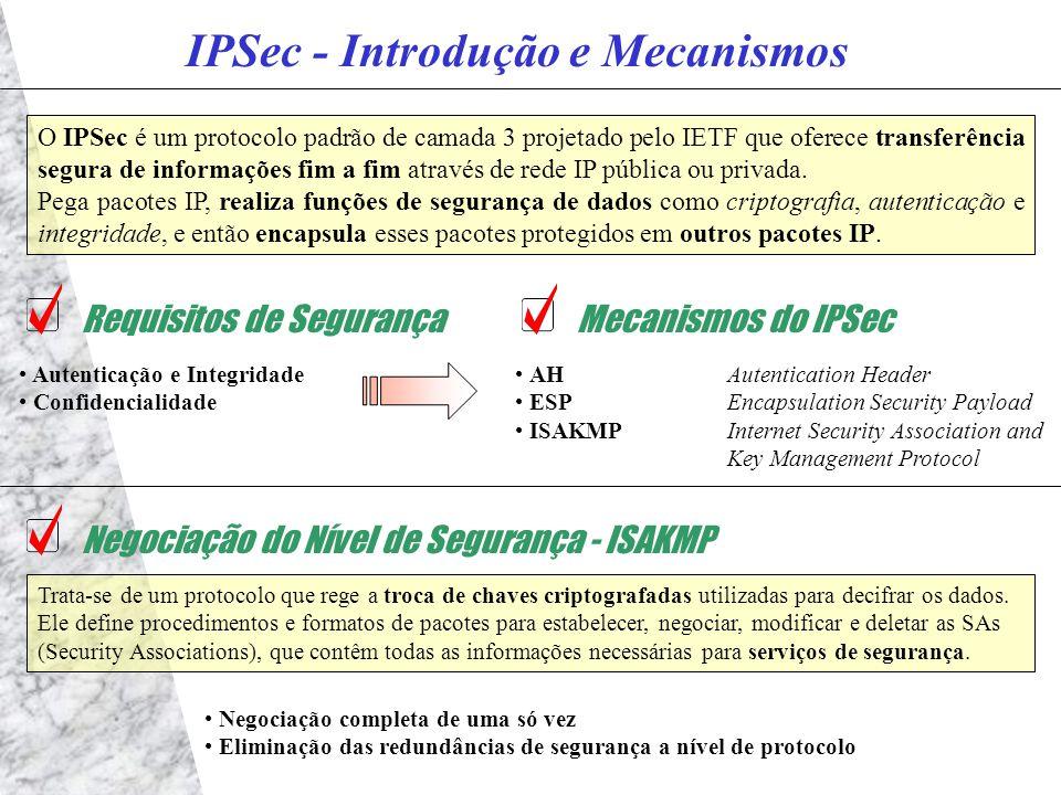 IPSec - Introdução e Mecanismos O IPSec é um protocolo padrão de camada 3 projetado pelo IETF que oferece transferência segura de informações fim a fim através de rede IP pública ou privada.