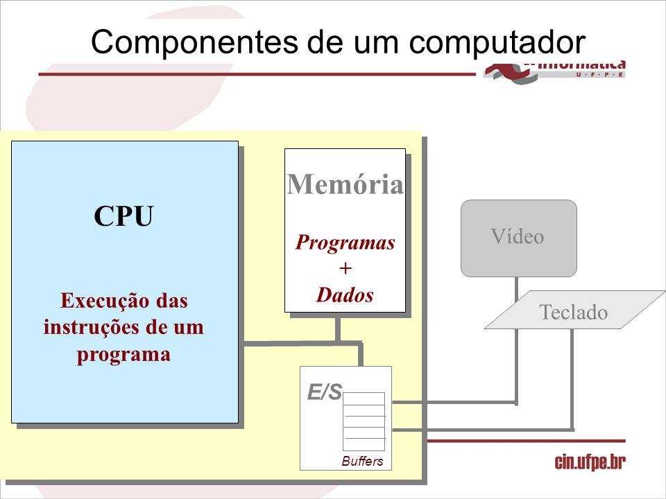 Infra-estrutura de Hardware Unidade Central de Processamento PC Reg.