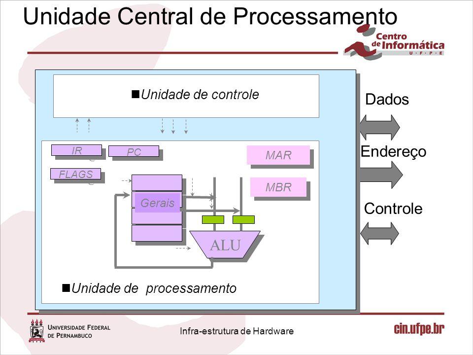 Infra-estrutura de Hardware Lw/Sw: Operação com ALU (cálculo do endereço) PC Instruction memory Read address Instruction [31–0] Instruction [20 16] Instruction [25 21] Add Instruction [5 0] MemtoReg ALUOp MemWrite RegWrite MemRead Branch RegDst ALUSrc Instruction [31 26] 4 1632 Instruction [15 0] 0 0 M u x 0 1 Control Add ALU result M u x 0 1 Registers Write register Write data Read data 1 Read data 2 Read register 1 Read register 2 Sign extend M u x 1 ALU result Zero PCSrc Data memory Write data Read data M u x 1 Instruction [15 11] ALU control Shift left 2 ALU Address