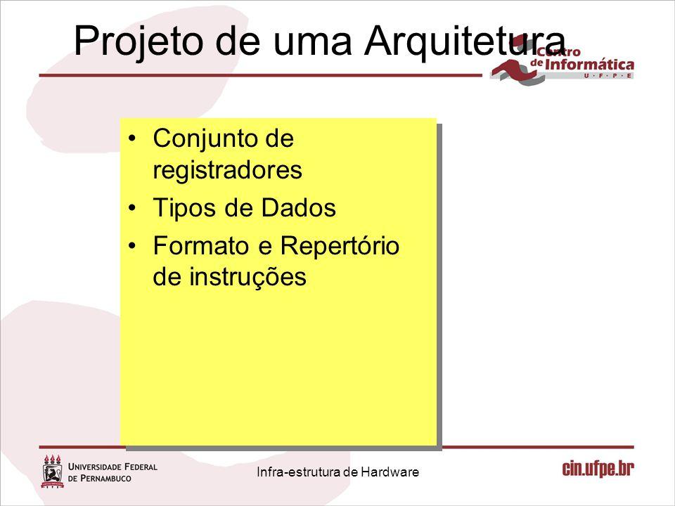 Infra-estrutura de Hardware Lw: Escrita em Registrador PC Instruction memory Read address Instruction [31–0] Instruction [20 16] Instruction [25 21] Add Instruction [5 0] MemtoReg ALUOp MemWrite RegWrite MemRead Branch RegDst ALUSrc Instruction [31 26] 4 1632 Instruction [15 0] 0 0 M u x 0 1 Control Add ALU result M u x 0 1 Registers Write register Write data Read data 1 Read data 2 Read register 1 Read register 2 Sign extend M u x 1 ALU result Zero PCSrc Data memory Write data Read data M u x 1 Instruction [15 11] ALU control Shift left 2 ALU Address