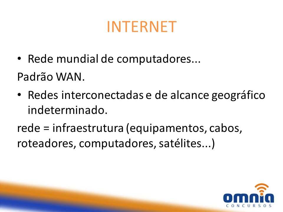INTERNET Rede mundial de computadores... Padrão WAN. Redes interconectadas e de alcance geográfico indeterminado. rede = infraestrutura (equipamentos,