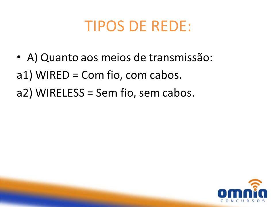TIPOS DE REDE: A) Quanto aos meios de transmissão: a1) WIRED = Com fio, com cabos. a2) WIRELESS = Sem fio, sem cabos.