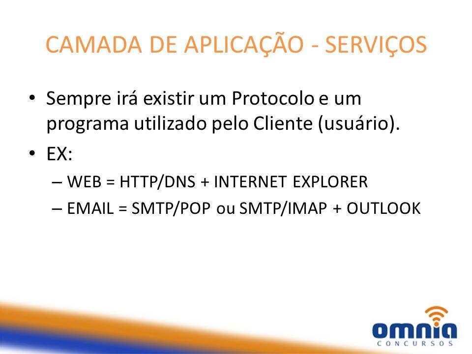 CAMADA DE APLICAÇÃO - SERVIÇOS Sempre irá existir um Protocolo e um programa utilizado pelo Cliente (usuário). EX: – WEB = HTTP/DNS + INTERNET EXPLORE