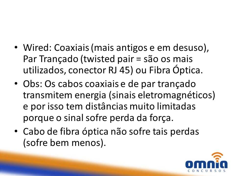 Wired: Coaxiais (mais antigos e em desuso), Par Trançado (twisted pair = são os mais utilizados, conector RJ 45) ou Fibra Óptica. Obs: Os cabos coaxia