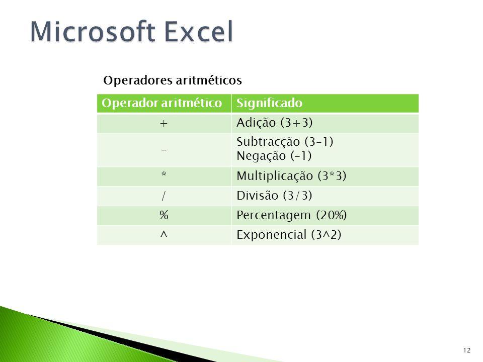 12 Operador aritméticoSignificado +Adição (3+3) – Subtracção (3–1) Negação (–1) *Multiplicação (3*3) /Divisão (3/3) %Percentagem (20%) ^Exponencial (3^2) Operadores aritméticos