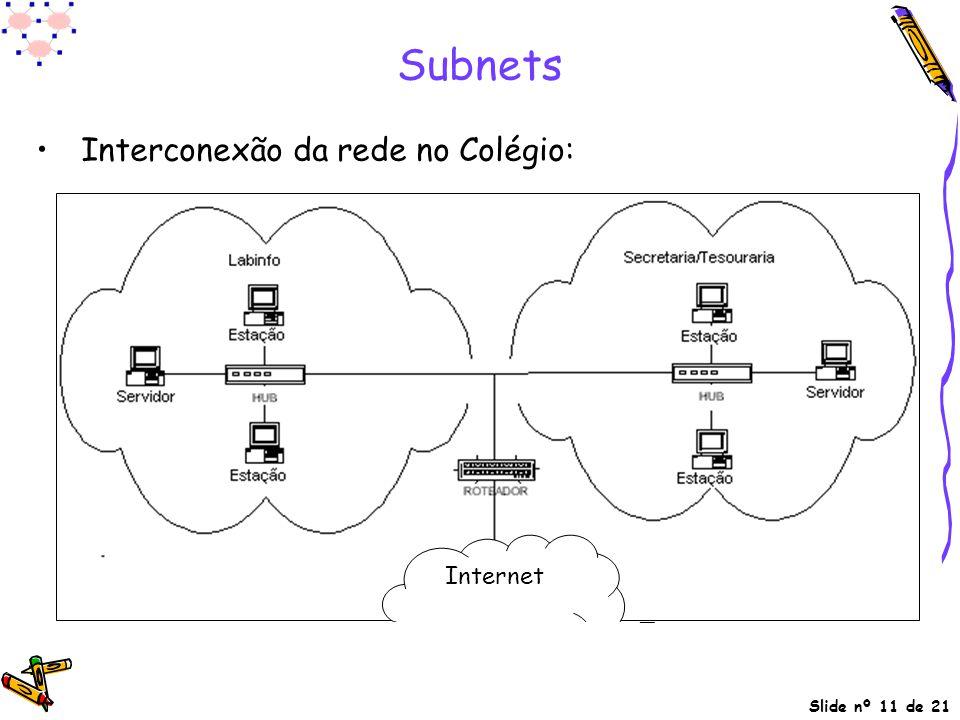 Slide nº 11 de 21 Subnets Interconexão da rede no Colégio: Internet