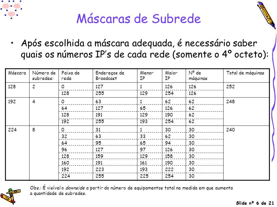 Slide nº 6 de 21 Máscaras de Subrede Após escolhida a máscara adequada, é necessário saber quais os números IP's de cada rede (somente o 4º octeto): O