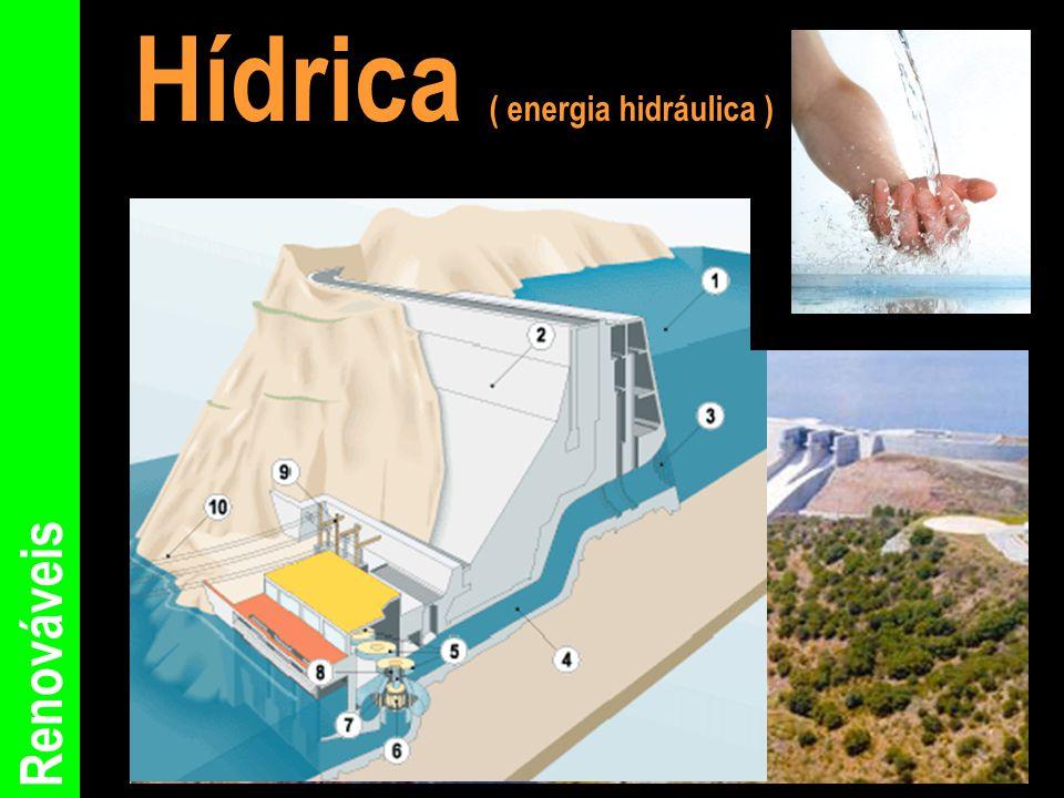 Renováveis Hídrica ( energia hidráulica )