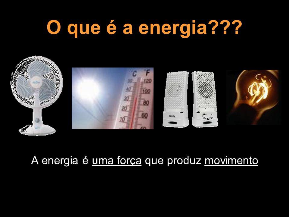 Em resumo… A energia é uma força que produz movimento As fontes de energia podem ser: Não renováveis Fósseis - Carvão - Petróleo - Gás Natural Nuclear - Urânio Renováveis Muscular - animal Hídrica - Água Eólica - Vento Geotérmica – Solo Bio Massa -Matéria Orgânica Solar – Sol