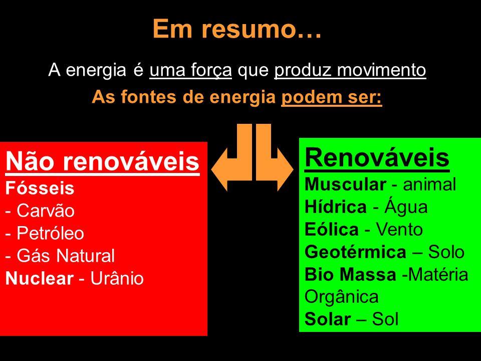 Em resumo… A energia é uma força que produz movimento As fontes de energia podem ser: Não renováveis Fósseis - Carvão - Petróleo - Gás Natural Nuclear