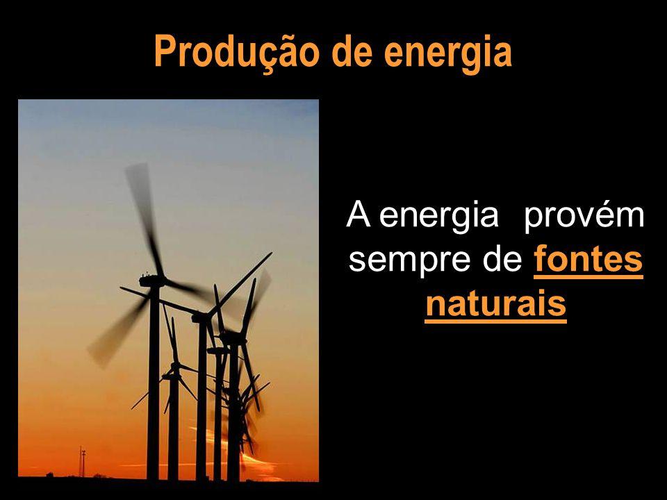 Essas fontes podem ser: Renováveis ou Não renováveis