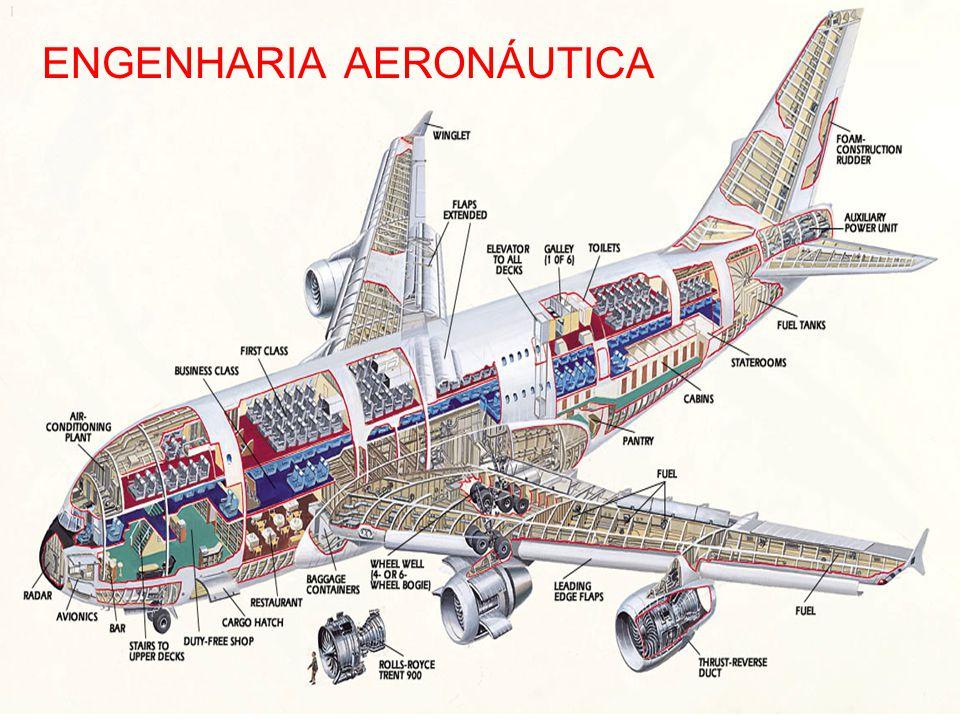 A ENGENHARIA AERONÁUTICA