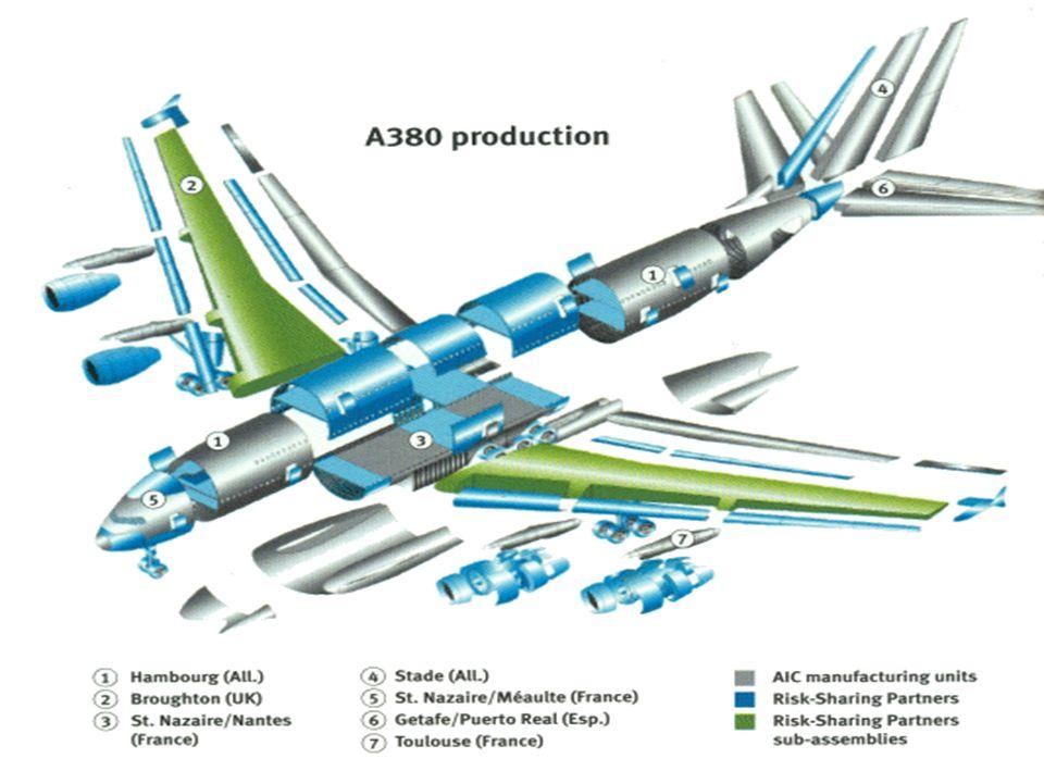 É ele o responsável pelo processo de manutenção, pela realização de reparos e pelas inspeções periódicas da estrutura e dos equipamentos, como asas, m