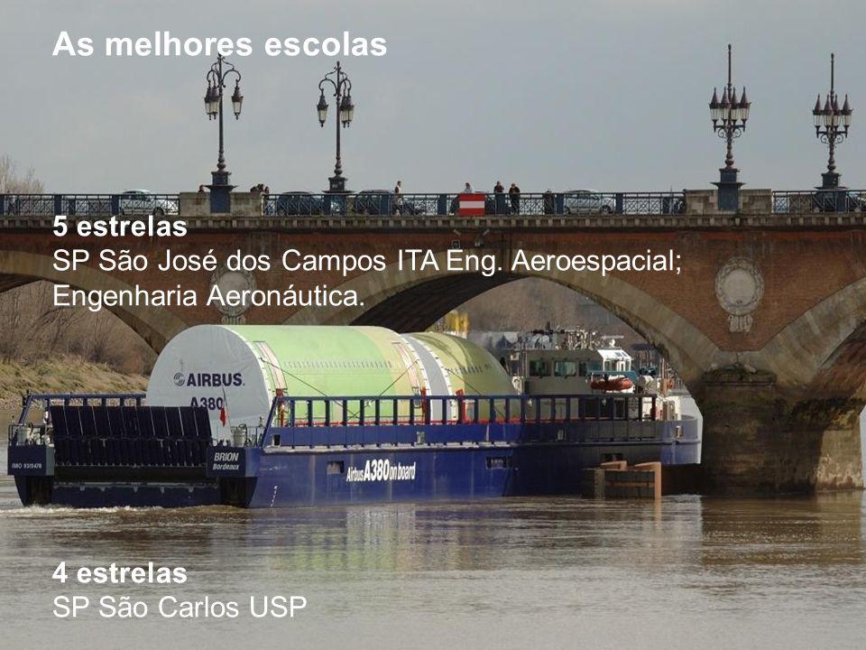 As melhores escolas 5 estrelas SP São José dos Campos ITA Eng.